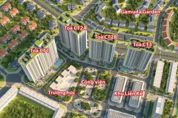 Vị trí của các tòa CT1, CT2A, CT2B, CT3 và các khu liền kề dự án